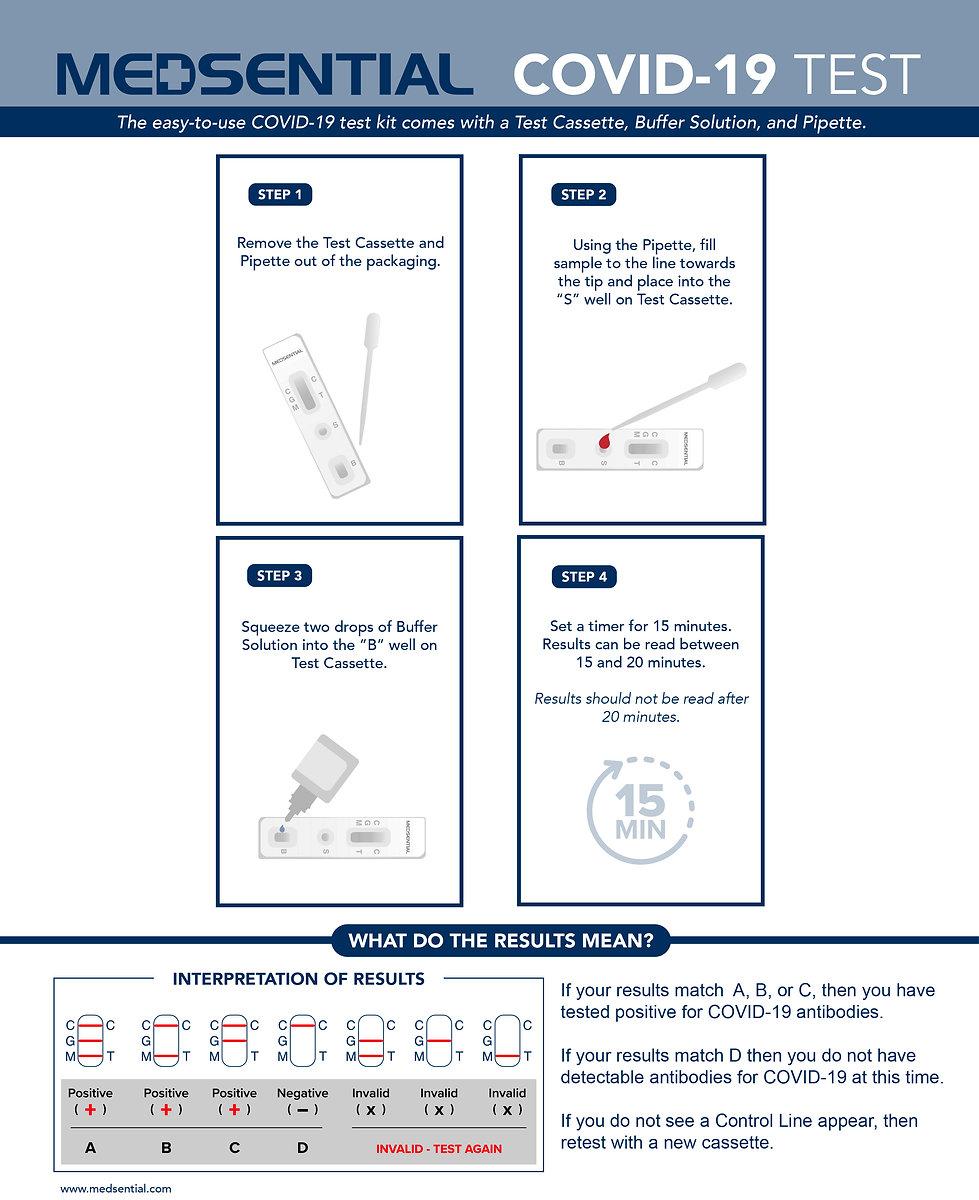 medsential_infographic_blocks_v2 copy.jp
