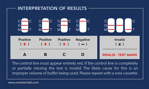 medsential_test-results_test1.jpg
