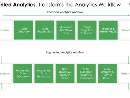 Augmented Analytics - What Is It?