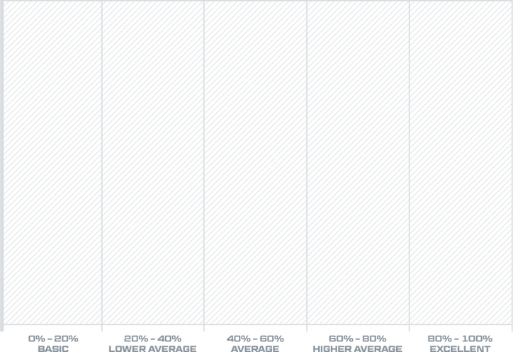S2 Score chart graphic.png