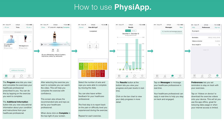Physiapp - How to Use.JPG