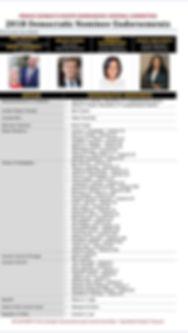 pgcdcc-ballotendoresements.jpg