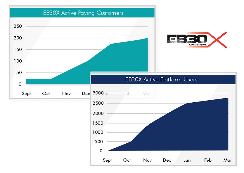 graphs eb30x.jpg