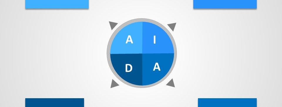 Aida Model Flat Static (4x3)