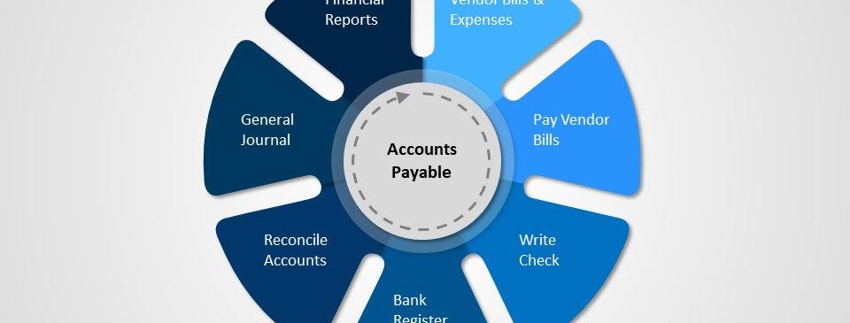 Accounting Payable Static (4x3)