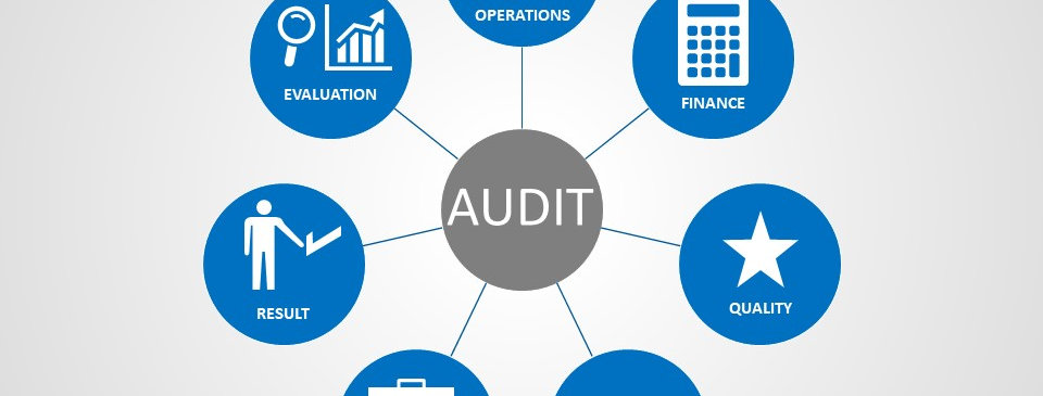 Audit Report Static (4x3)