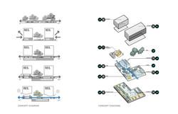 Diagrams for an open landscape
