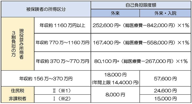 スクリーンショット 2020-07-20 13.32.34.png