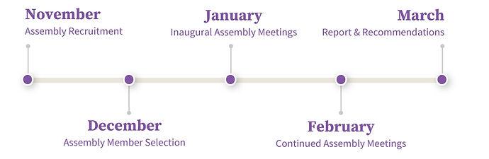 Timeline 2.2.1 Purple@2x.jpg