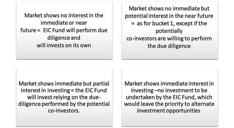 Types of investment scenario   .png