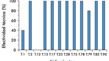 IDENTIFICACION MOLECULAR Y EVALUACION PATOGENICA DE TRECE AISLAMIENTO DE Trichoderma spp. FRENTE A R