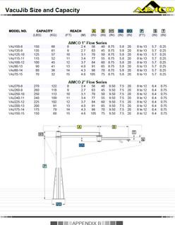 Vacujib Size & Capacity