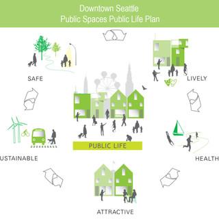 Downtown Seattle Public Life Plan