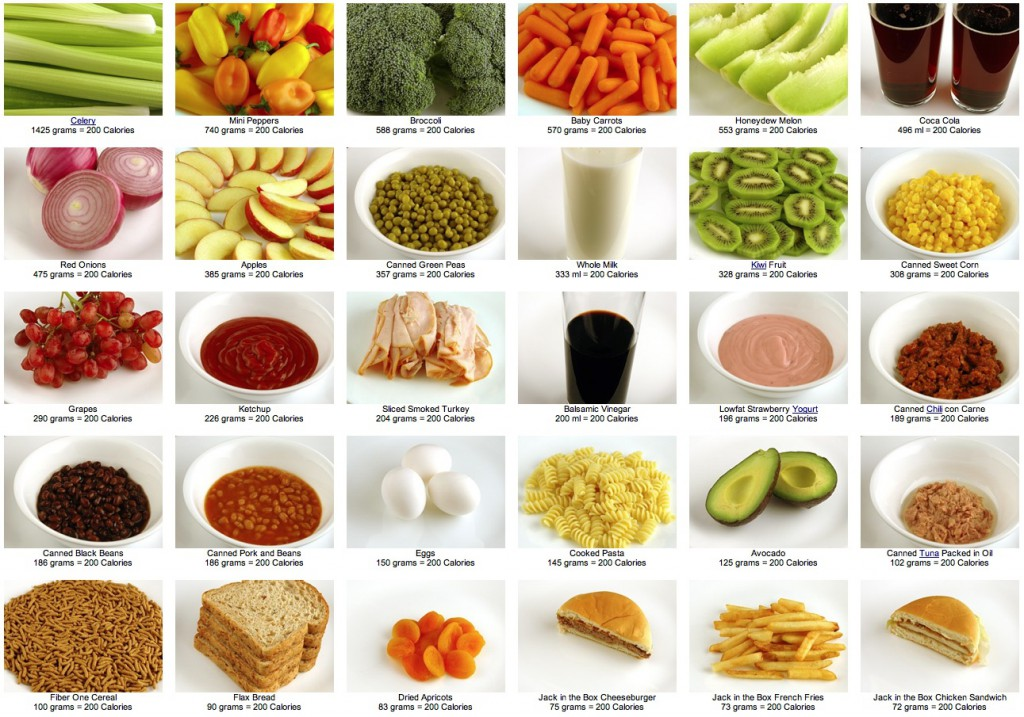Калории диета считаем