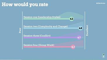 ELP2 Session 3 Session Ratings.jpg