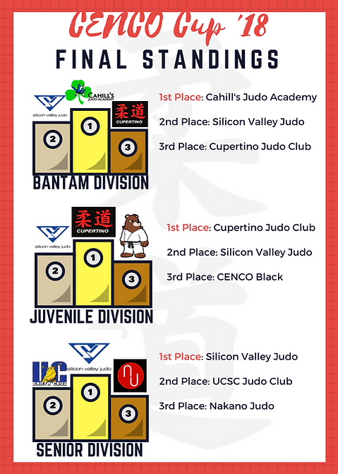 CENCO Cup Flyer.png