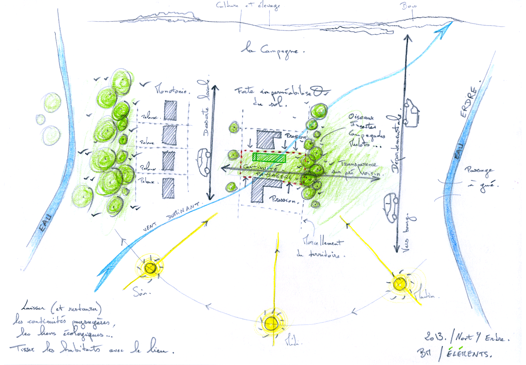 EW_NSE_Croquis-Site.png