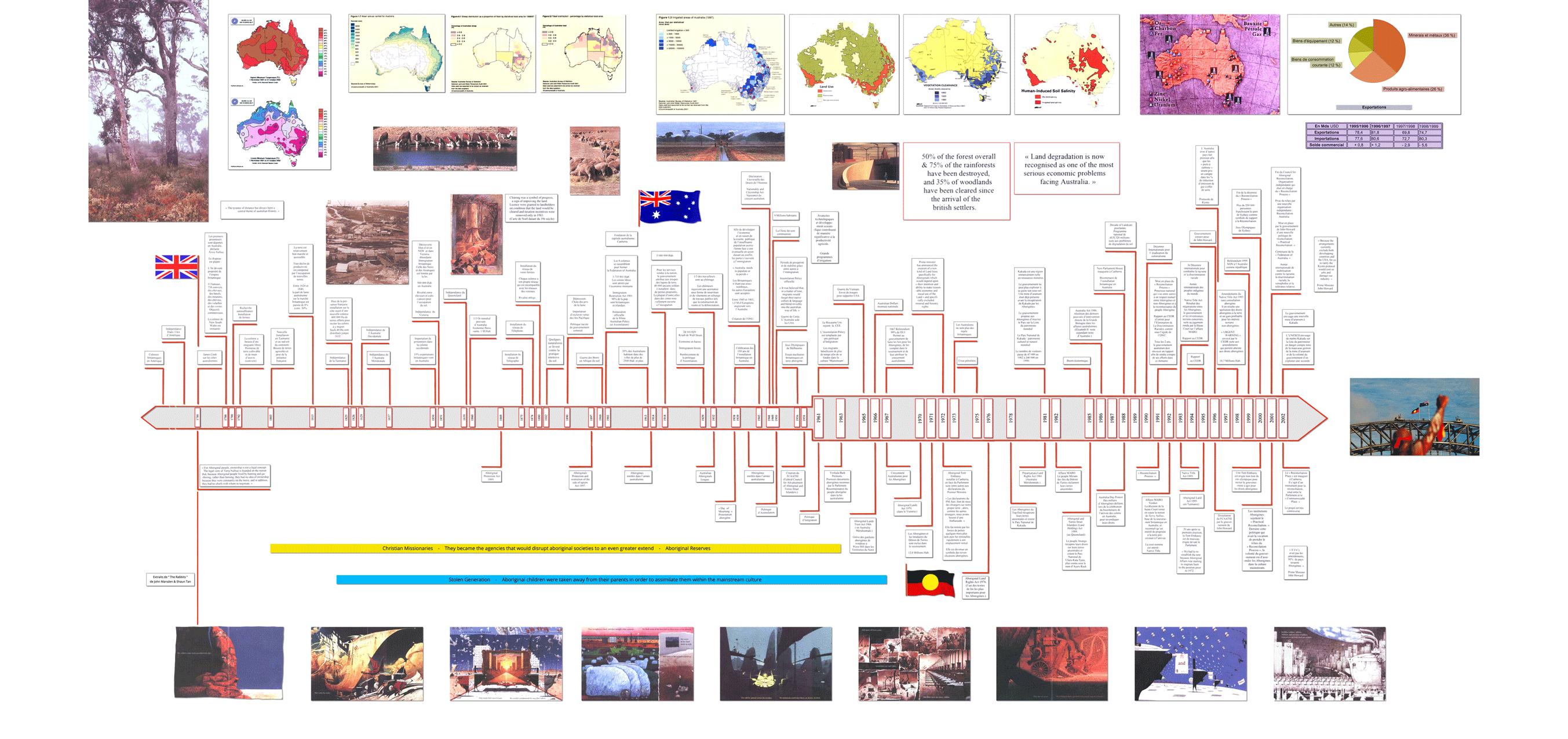 Australie-Frise.png