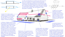 analyse-archi-tradi001.png
