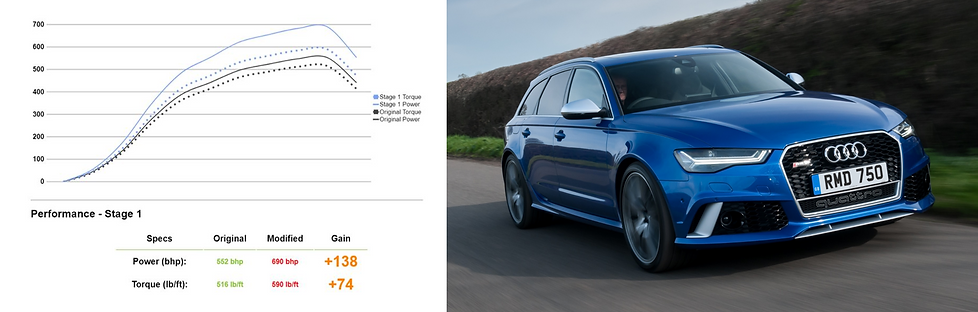 Example - Audi RS6.png