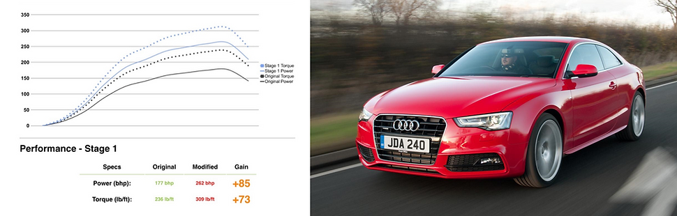 Example - Audi A5.png