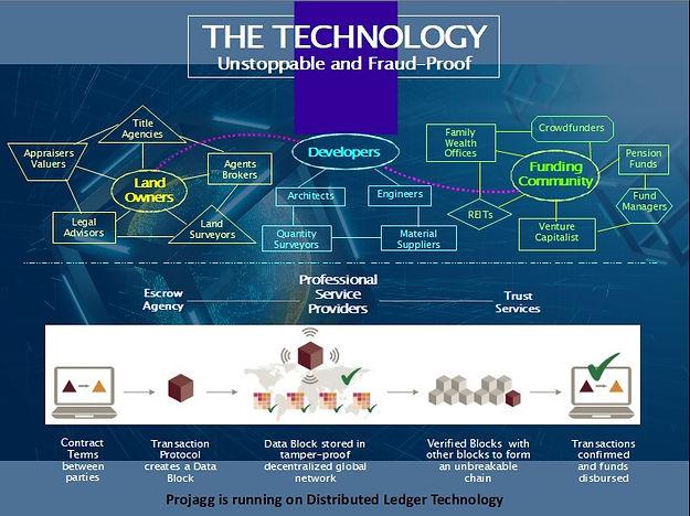 Screenshot Technology.jpg
