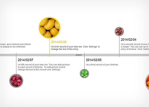 lumifish timeline overview wix app market wixcom