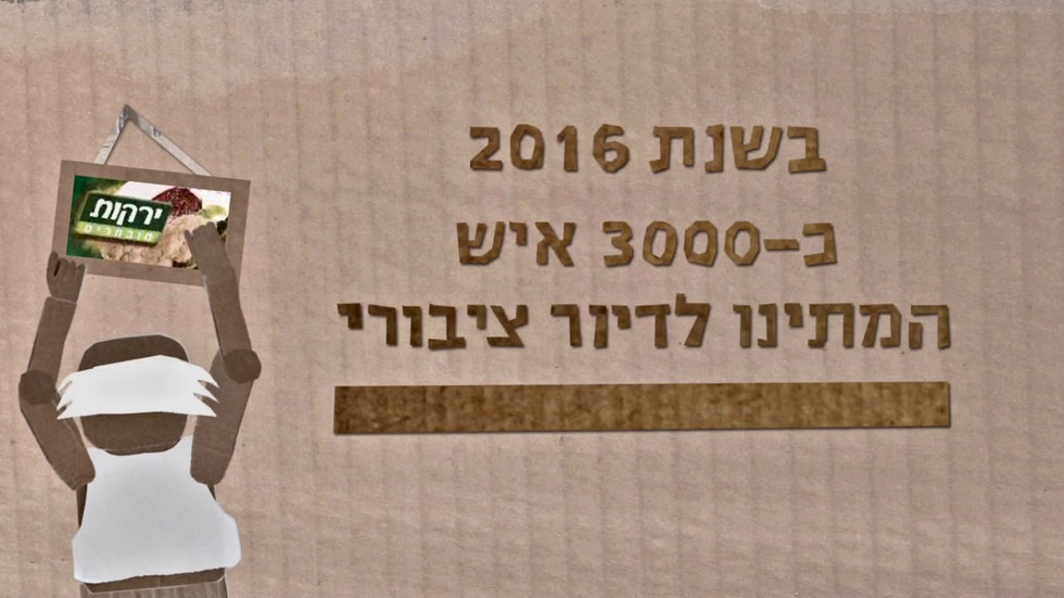 Taub center of social policy studies in Israel
