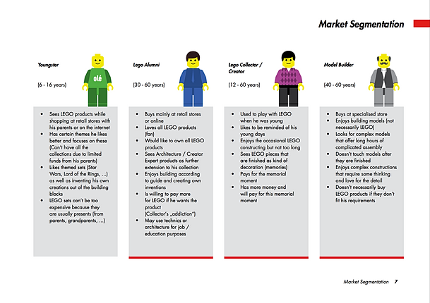 """lego marketing strategy Lego boosts sales and brand loyalty with revamped marketing strategy as part of the company's new strategy, lego vp of marketing at medallia """"lego."""