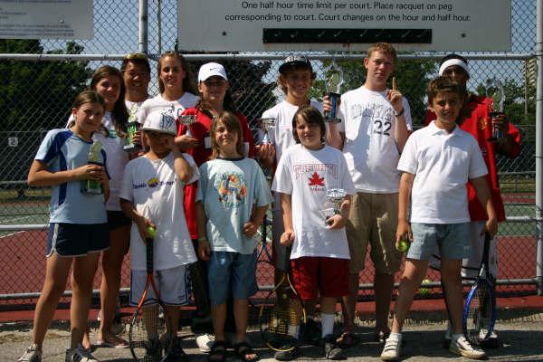 Junior-Team-2007.JPG