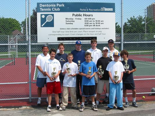 Junior-Team-2003.jpg