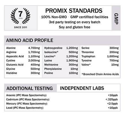 Amino Profile.png
