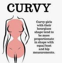 Body Shape Guide