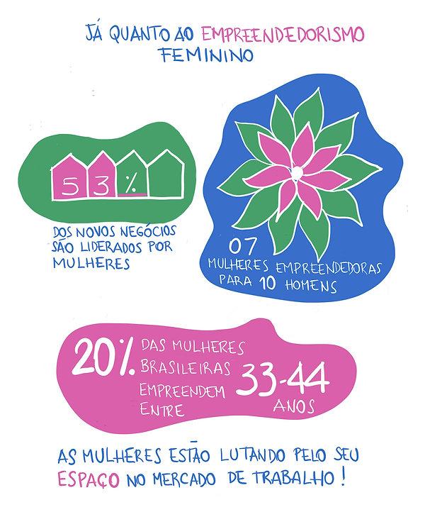 renatasansoni-desenvolvimento-humano-14-