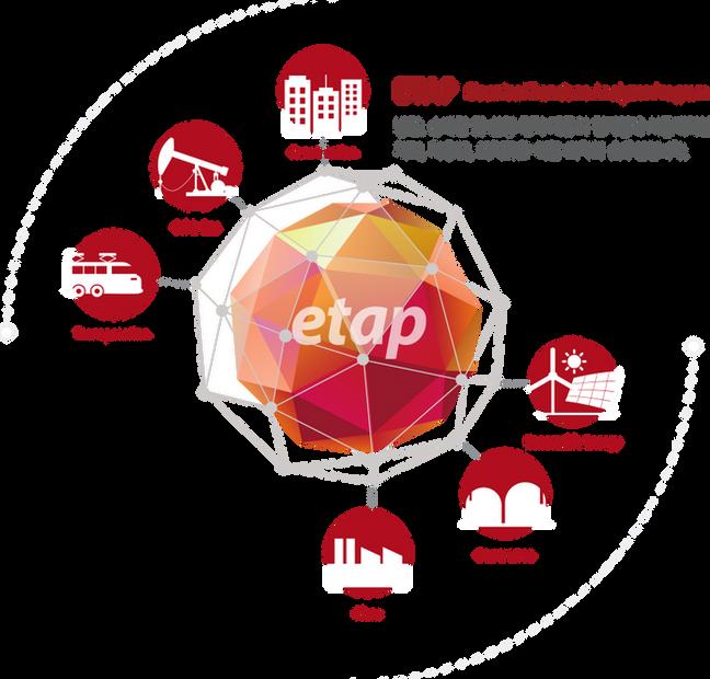 ETAP 다이어그램