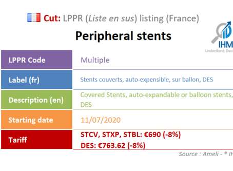 France: New cut on the liste en sus: Peripheral Stents