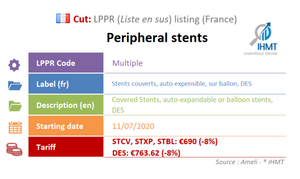New Tariff for In.Pact, Admiral, Medtronic, Drug Coated Balloon, DCB, LPPR, Liste en sus, France