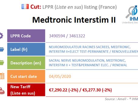 France: New Cut on the liste en sus : Medtronic Interstim II, Sacral Nerve Neuromodulation