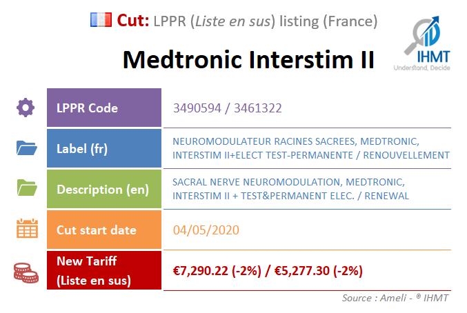 Medtronic Interstim II, Sacral Nerve Neuromodulation, New tariff, France