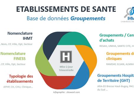 Base de données Groupements d'Achats Hospitaliers [France]