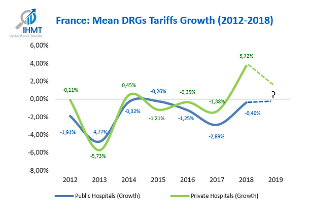 2018_DRG_GHS_GROWTH_FRANCE_IHMT.png
