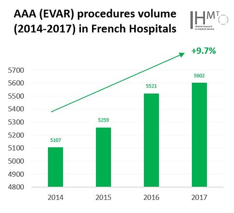 2017_EVAR_AAA_French_France_market_ihmt.