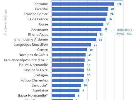France : Décès Covid19 à l'hôpital, par région - 29 Mars 2020