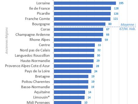 France : Décès Covid19 à l'hôpital, par région - 02 Avril 2020