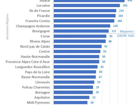 France 07/04/2020 : Décès Covid19 à l'hôpital, par région