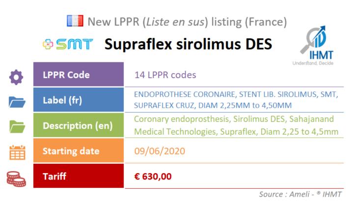 New device : Coronary drug eluting stent (DES), Supraflex (Sahajanand Medical Technologies - SMT) June 2020 - LPPR, Liste en sus, France