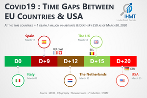 Italy, Spain, France, Switzerland, Netherlands, UK, Belgium, Germany, USA