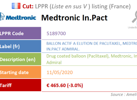 France: New cut on the liste en sus (V): In.Pact, Admiral, Medtronic, Drug Coated Balloon (DCB)
