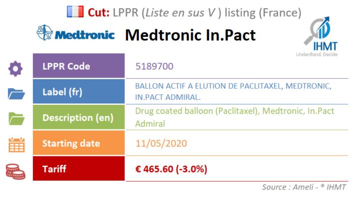 New Tariff for In.Pact, Admiral, Medtronic, Drug Coated Balloon, DCB, LPPR, Liste en sus, France