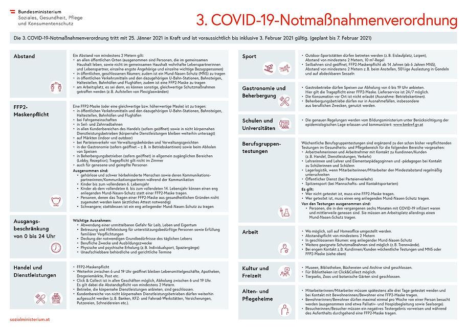 210126_3 COVID-19-NotmaßnahmenVO_300ppi.
